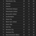 Keputusan dan kedudukan epl/bpl 27 mac 2014