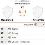 Keputusan manchester united vs aston villa 29 mac 2014