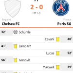 Keputusan perlawanan chelsea vs paris saint germany 2nd leg 09.04.2014