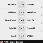 Keputusan dan kedudukan terkini liga premier 11.04.2014
