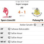 Keputusan pahang vs lions xii 15.04.2014