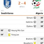 Keputusan south korea vs algeria 23 jun 2014