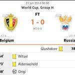 Keputusan russia vs belgium 23 jun 2014