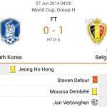 Keputusan terkini south Korea vs Belgium 27.06.2014