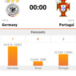 Keputusan terkini germany vs portugal 17 june 2014