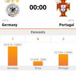 Keputusan terkini germany vs portugal 17 june 2014