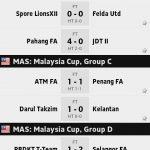 Keputusan penuh piala malaysia 13/08/2014