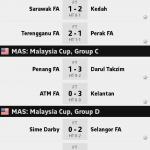 Keputusan penuh dan carta terkini kumpulan ABCD piala malaysia 23/08/2014
