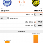 Ulasan malaysia (3) vs (1) Singapura piala aff suzuki 29/11/2014
