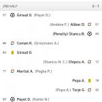 Keputusan france vs romania euro 11.6.2016