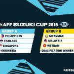 Keputusan terkini Indonesia vs Thailand FINAL piala AFF suzuki 2016