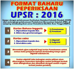 format upsr 2016,