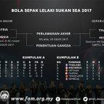 Final Malaysia vs Thailand-sukan sea ,2017. Penyokong rempuh pagar, kaunter tiket ditutup!apa kes!!