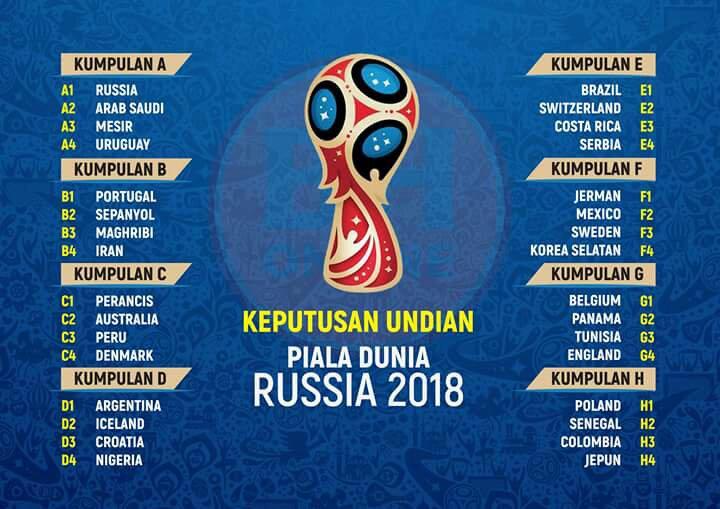 Keputusan undian piala dunia 2018, Russia ! – Zikri Husaini