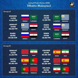jadual piala dunia part3