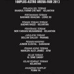 Senarai pemenang anugerah bolasepak kebangsaan 100 plus 2013!!