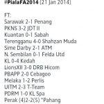 Keputusan penuh perlawanan piala fa pusingan pertama, 21 jan 2014