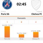 Keputusan penuh perlawanan champions league eufa 3 april 2014