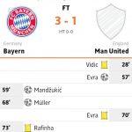Keputusan penuh perlawanan separuh akhir uefa champions league ucl 10 .04.2014