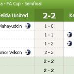 Video highlights Felda United Vs Kelantan semi final Piala Malaysia 2nd leg 31 mei 2014
