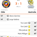 Keputusan chile vs australia 14 jun 2014