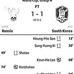 Keputusan russia vs south korea(korea selatan) 18 jun 2014