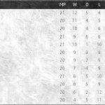 Keputusan dan carta terkini liga super 20 jun 2014
