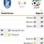Keputusan south korea vs algeria 23 jun 2014
