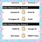 Keputusan terkini piala malaysia 30.08.2014