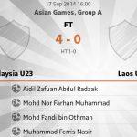 Keputusan penuh malaysia u23 vs laos u23 17.09.2014