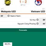Keputusan malaysia u23 vs vietnam u23 27/3/2015