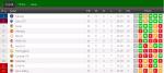 carta liga super, kedudukan terkini liga super 8.7.2015,