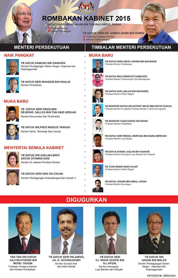 kabinet rasmi 2015, officials kabinet 2015-2018, senarai menteri kabinet 2015 oleh ds najib tun razak
