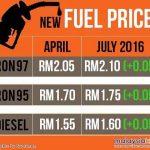 Harga petrol naik 5sen berkuatkuasa1.7.2016 rm1.75 seliter ron 95