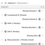 Portugal mara ke semi final tewaskan poland 2-1 (penentuan penalti)