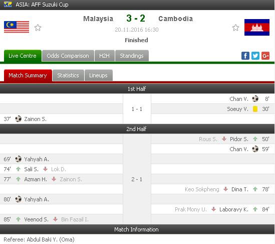 malaysia vs cambodia,