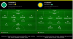 line up germany vs sweden