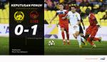 malaysia vs Kyrgyzstan