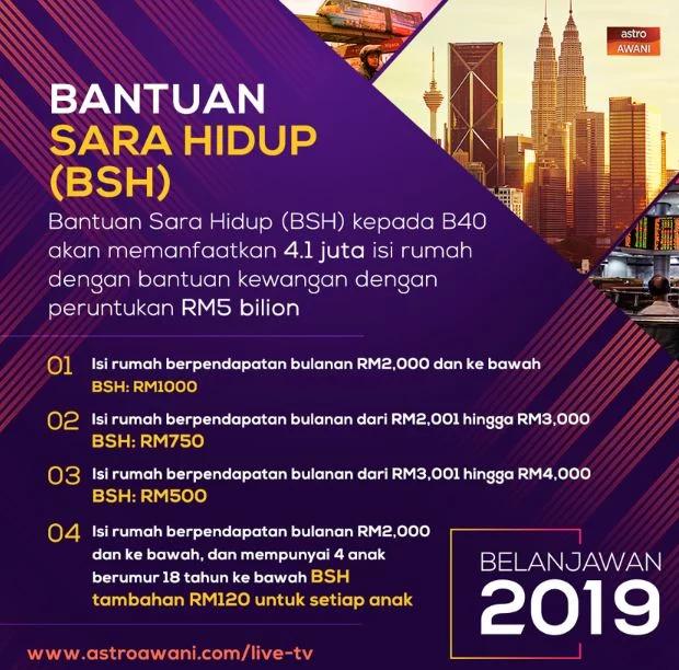 bsh, bantuan sara hidup 2019, bsh 2019,
