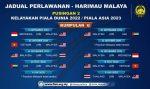 jadual piala dunia peringkat 2 2022.